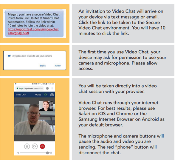 How to use Telemedicine